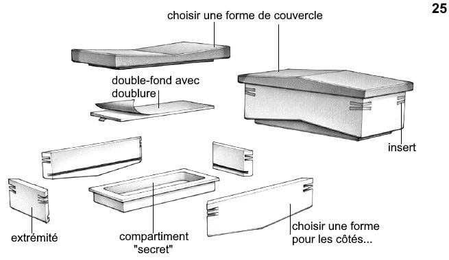 Schéma décomposant les éléments de la boîte à bijoux en bois rectangulaire à double fond