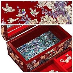 Collage de 2 photos présentant les motifs du couvercle et l'intérieur du coffret à bijoux original 'oiseaux'