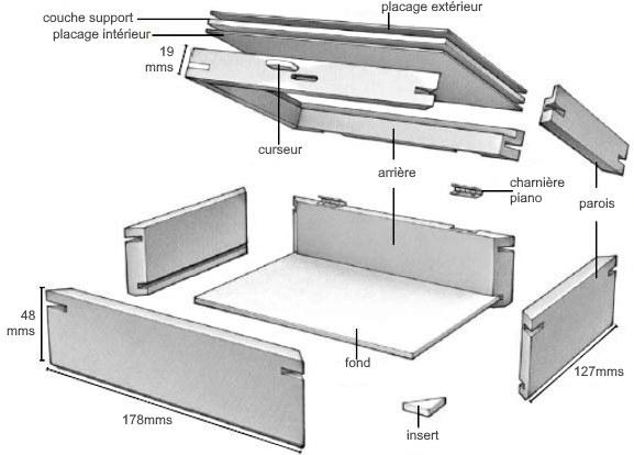Schéma annoté présentant les dimensions et éléments de la boîte à bijoux en bois plaqué